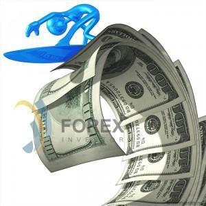 ликвидность форекс